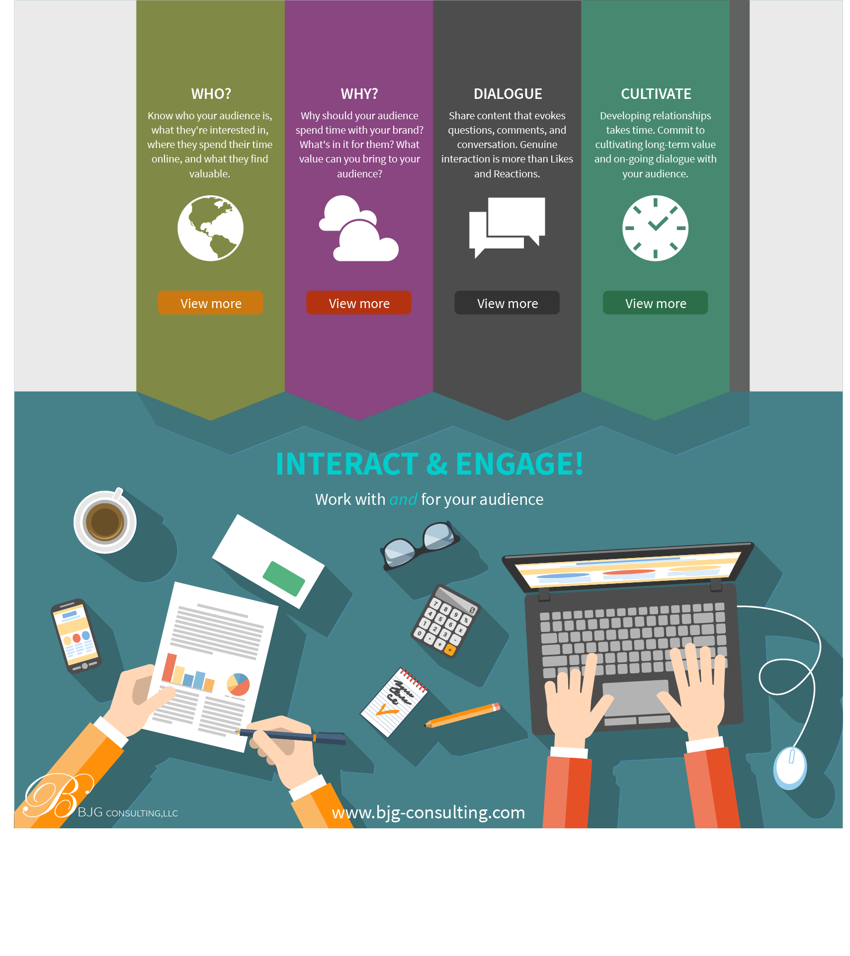 Interact and Engage with your audience to work with AND for them infographic
